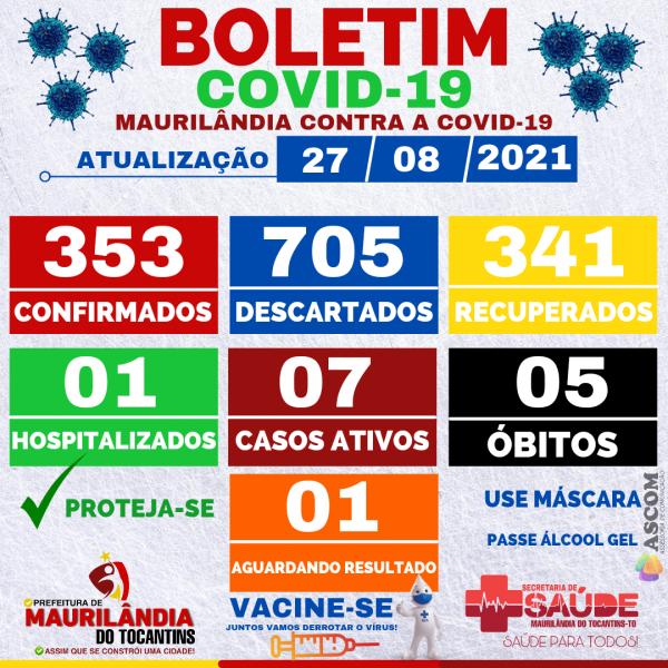 Boletim de Mauriâlandia